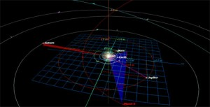 planet x nibiru oribt path for 2012