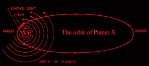 planet x orbit and 2012